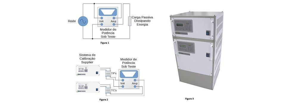 Sistemas para Testes de Wattímetros e Medidores de Energia