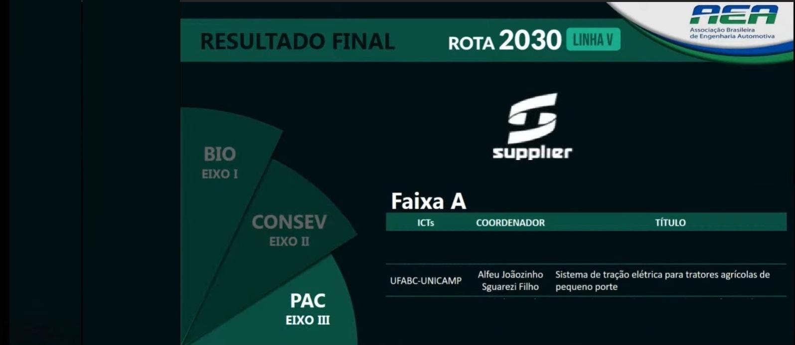 Projeto apoiado pela SUPPLIER está entre os aprovados no ROTA 2030