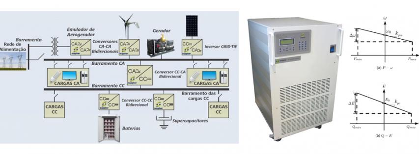 Conversores cc-ca para Microrredes de Energia